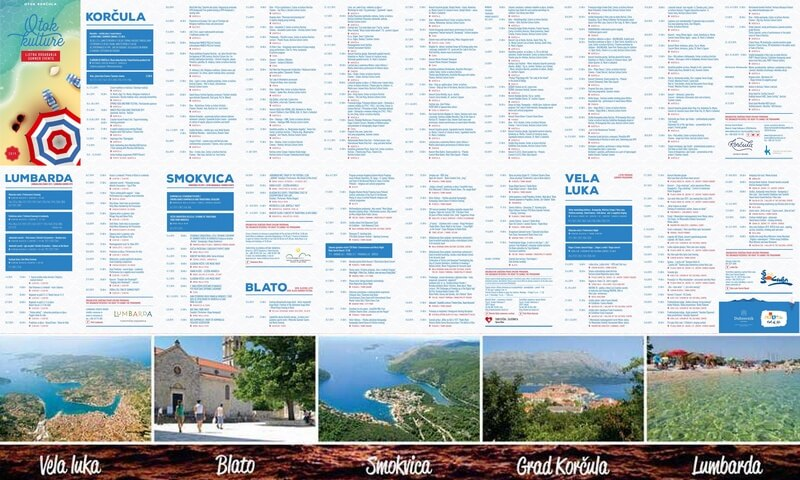 Događanja na otoku Korčuli 2019./Summer Events on island Korcula 2019.